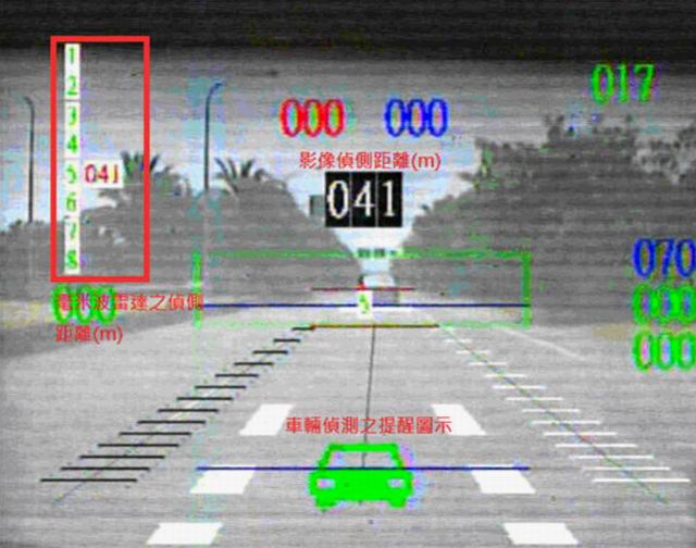 The AEB system developed by the ARTC is tested on the road. (photo courtesy ARTC)
