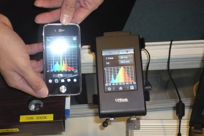 United Power Research displayed a series of LED lighting meters.