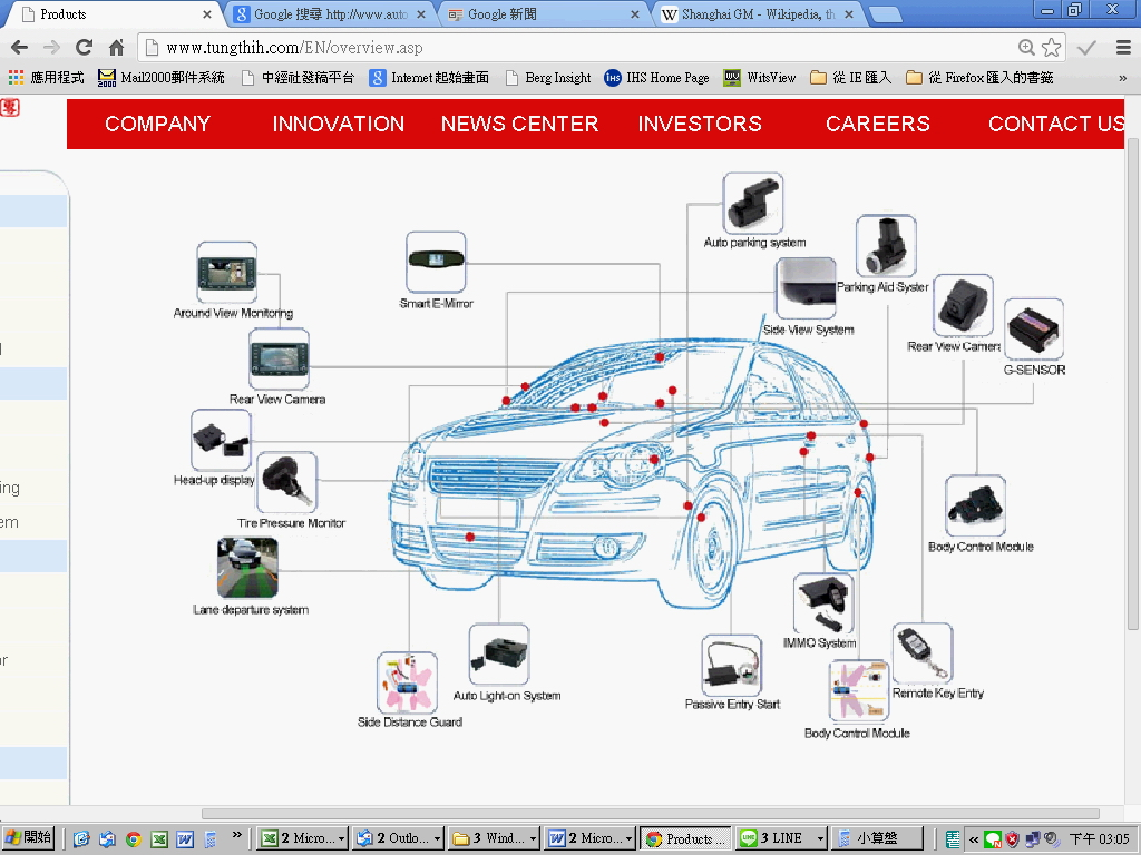 TTE supplies a wide range of active-safety systems and parts to global automakers and tier-1s.
