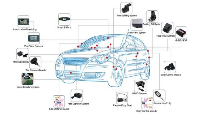 Automotive Electronics Parts : Tte to start shipments of active safety parts gm s