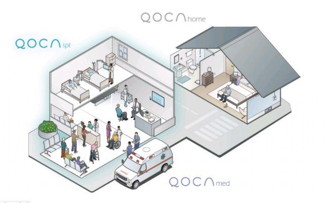 QOCA SPT smart patient terminal and QOCA HOME home telehealth solution illustrated. (photo from Quanta Research Institute, Quanta Computer's R&D arm)