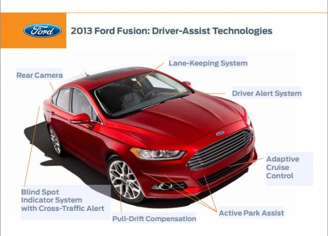 A sedan equipped with various Autonomous Driving Assistant System (ADAS) functionalities. (photo from Internet)