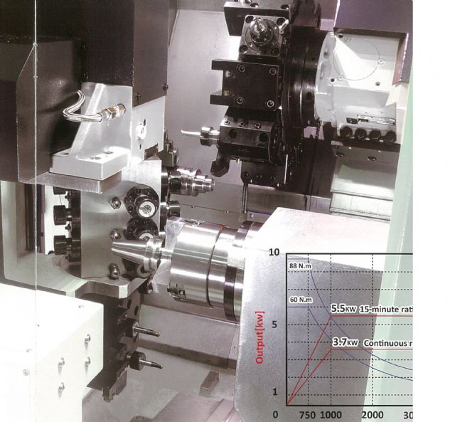 Quick-Tech's T8 Hybrid incorporates a turret-type spindle system for heavy-duty lathing and gantry-type spindle system for milling on sophisticated workpieces.
