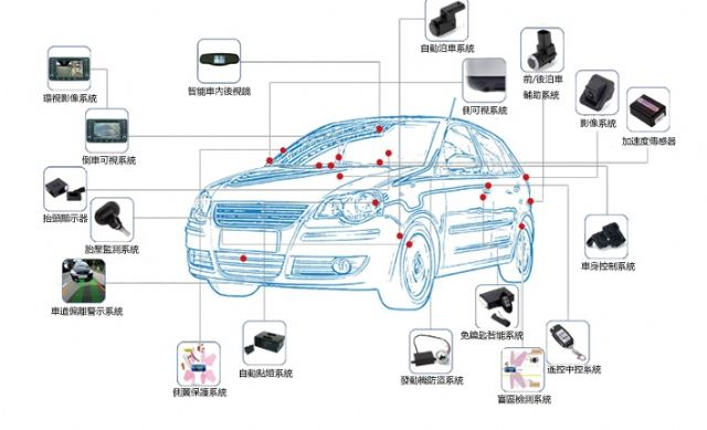 TTE supplies wide ranging automotive-electronic parts and systems. (photo from TTE's website)