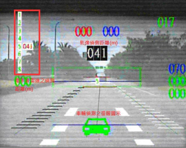 ARTC introduced its sensor fusion system, which is less prone to failure due to environmental causes. It also has no lane-detection and high CPU computation efficiency.