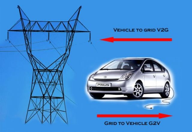 Revenue from vehicle-grid integration (VGI) services, according to Navigant Research, is expected to total US$68 million from 2015 to 2024. (photo from Internet)
