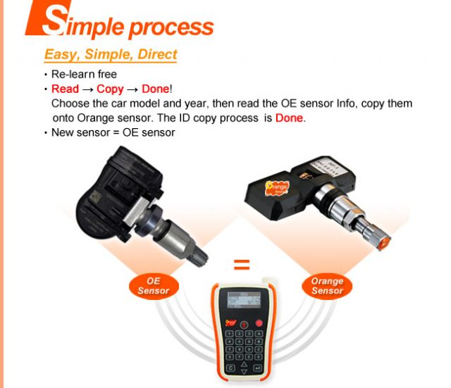Some Taiwanese companies have developed OE-replacement TPMS to win considerable share of U.S. automotive aftermarket. (photo from Orange)