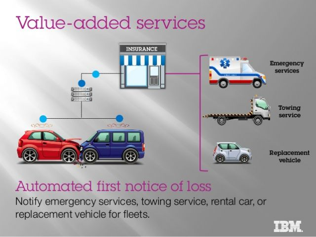 A sample of company's telematics services for the insurance market. (photo from Internet)