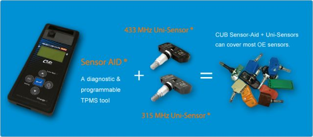 One of CUB's innovative, award-winning items: the CUB PUR TPMS that is developed for the global market. (photo from CUB)