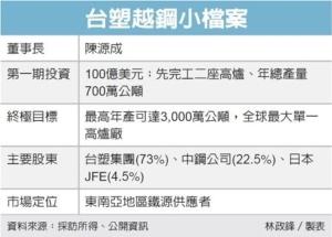 Cens.com News Picture 越总理参访 台塑钢铁城迈步