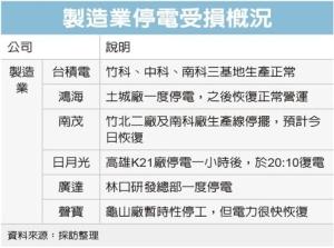 Cens.com News Picture 无预警停电 冲击日月光、南茂