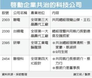 Cens.com News Picture 研華三總共治 迎接新商機