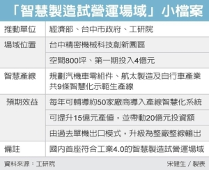 Cens.com News Picture 台中搶頭香 智造場域啟動