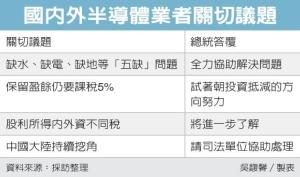 Cens.com News Picture 企業投資 擬退保留盈餘稅