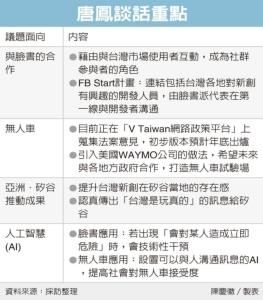 Cens.com News Picture 唐鳳:擬建置無人車測試場
