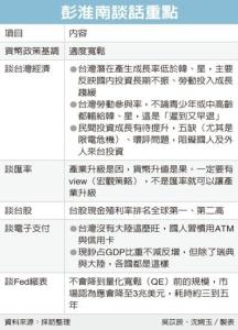 Cens.com News Picture 央行提四大對策 幫經濟添柴火