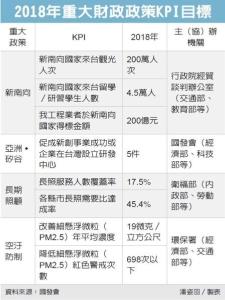 Cens.com News Picture 新南向订KPI 明年冲200亿