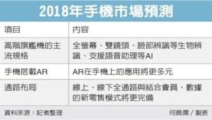 Cens.com News Picture 三星苹果规划新机 台厂动起来