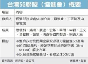 Cens.com News Picture 經部組5G國家隊 搶全球商機