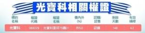 Cens.com News Picture 光寶攻智慧車用 報捷