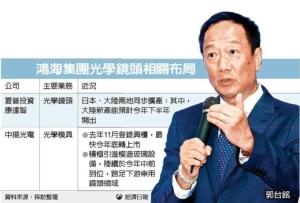 Cens.com News Picture 鴻海擴張鏡頭版圖 揮軍車用