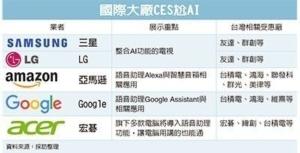 Cens.com News Picture CES登場 國際大廠尬AI