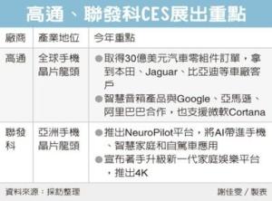 Cens.com News Picture 高通、联发科 CES决战新科技