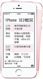 Cens.com News Picture 平价iPhone来了 纬创大赢家