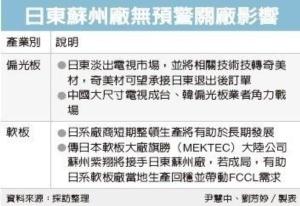 Cens.com News Picture 日东关苏州厂 台厂迎转单