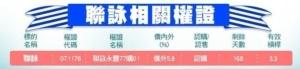 Cens.com News Picture 驱动IC喊涨 联咏受惠