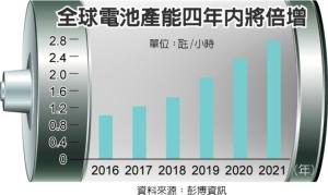 Cens.com News Picture 元月營收報喜/加百裕年增72.18%