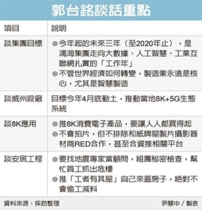 Cens.com News Picture 鴻海工作年 三大引擎熱轉