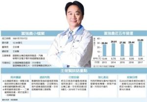 Cens.com News Picture 富強鑫CEO專訪/富強鑫射四箭 拚百億營收
