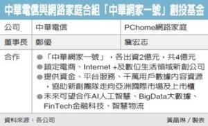 Cens.com News Picture 中華電攜網家 孵育獨角獸