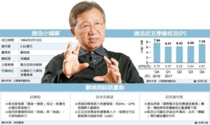 Cens.com News Picture 捷迅董座专访/捷迅跨国物流 攻最后一哩