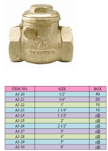 Cens.com News Picture Fwu Yih Brass Enterprise Co., Ltd.--Brass Connectors, Ball Valves...