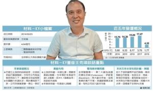 材料-KY小档案、近五年营运概况、材料-KY董座王克璋谈话重点 图/经济日报提供