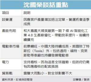 Cens.com News Picture 和大:核心技術會留在台灣