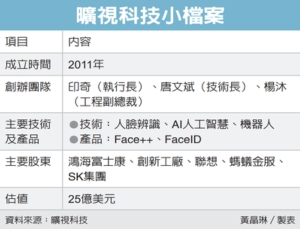 Cens.com News Picture Megvii Technology Founder Interview Part 2: Face++ AI Facial Reco...