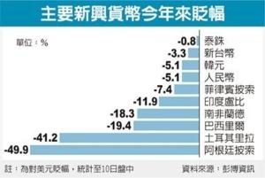 經濟日報提供。