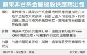 Cens.com News Picture 非台系機殼廠出包 可成迎轉單