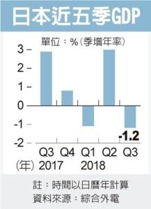 Cens.com News Picture 日德动能熄火 上季经济萎缩