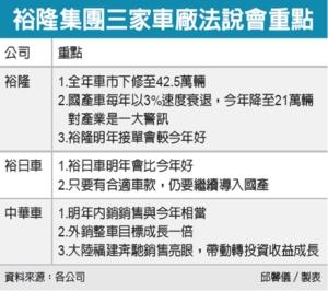 Cens.com News Picture 车市三警讯 销量保守看