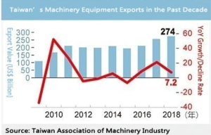 Cens.com News Picture Trade War Impact Halves Machinery Exports