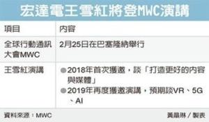 Cens.com News Picture 王雪紅將赴MWC談VR