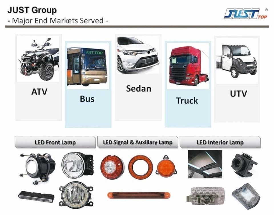 佳欣車燈擴及車內與車外照明,產品銷售遍及全球。 佳欣/提供