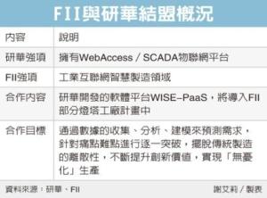 Cens.com News Picture 鴻海結盟研華 攻智慧製造