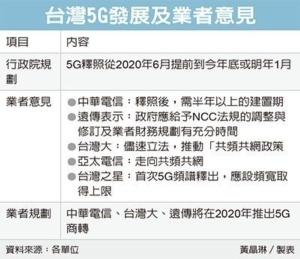 Cens.com News Picture 5G释照加速 拚年底完成