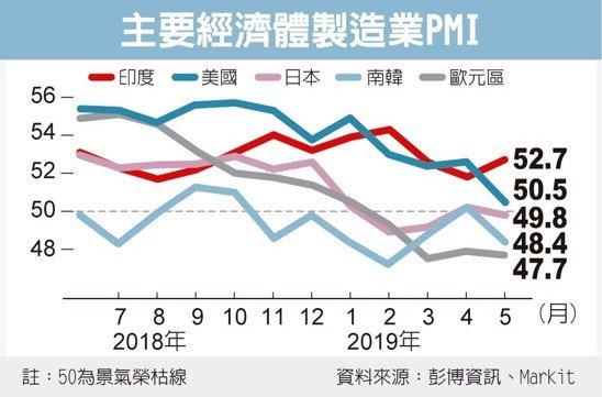 photo courtesy of Economy Daily News