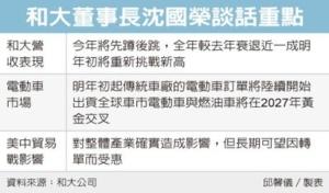 Cens.com News Picture 和大打持久战 业绩倒吃甘蔗